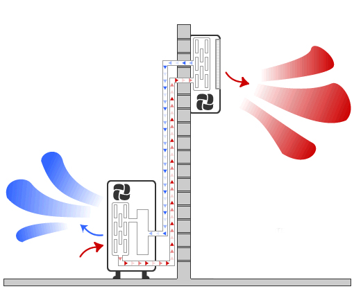 Graindorge Climatisation - Climatiseur fonctionnement schema